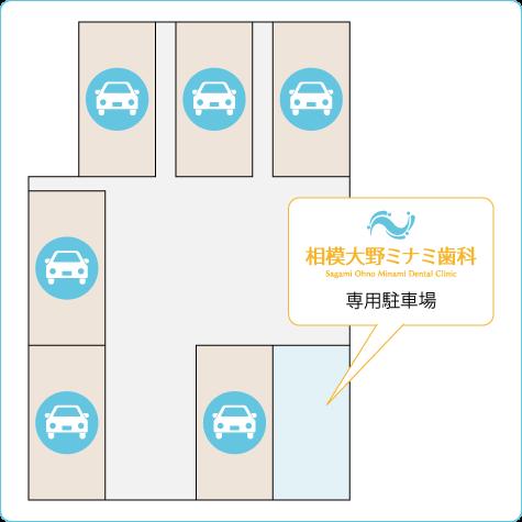 駐車場に関するご注意